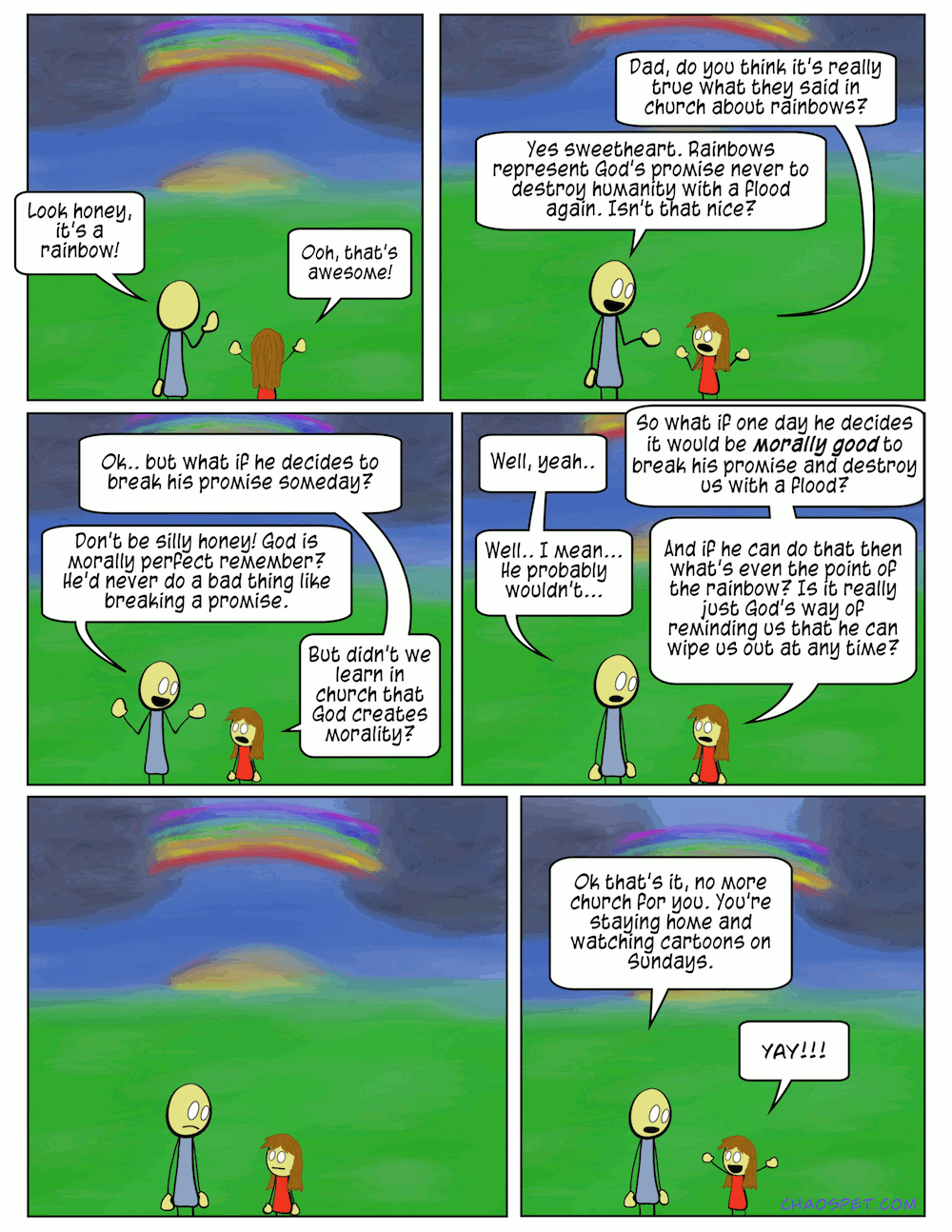 #259: In Rainbows